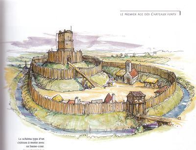 Souvent Le donjon feodal de l'an mil au Pallet IZ56